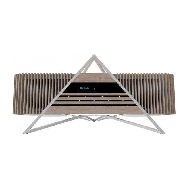 iFi Audio Aurora Digital Music System